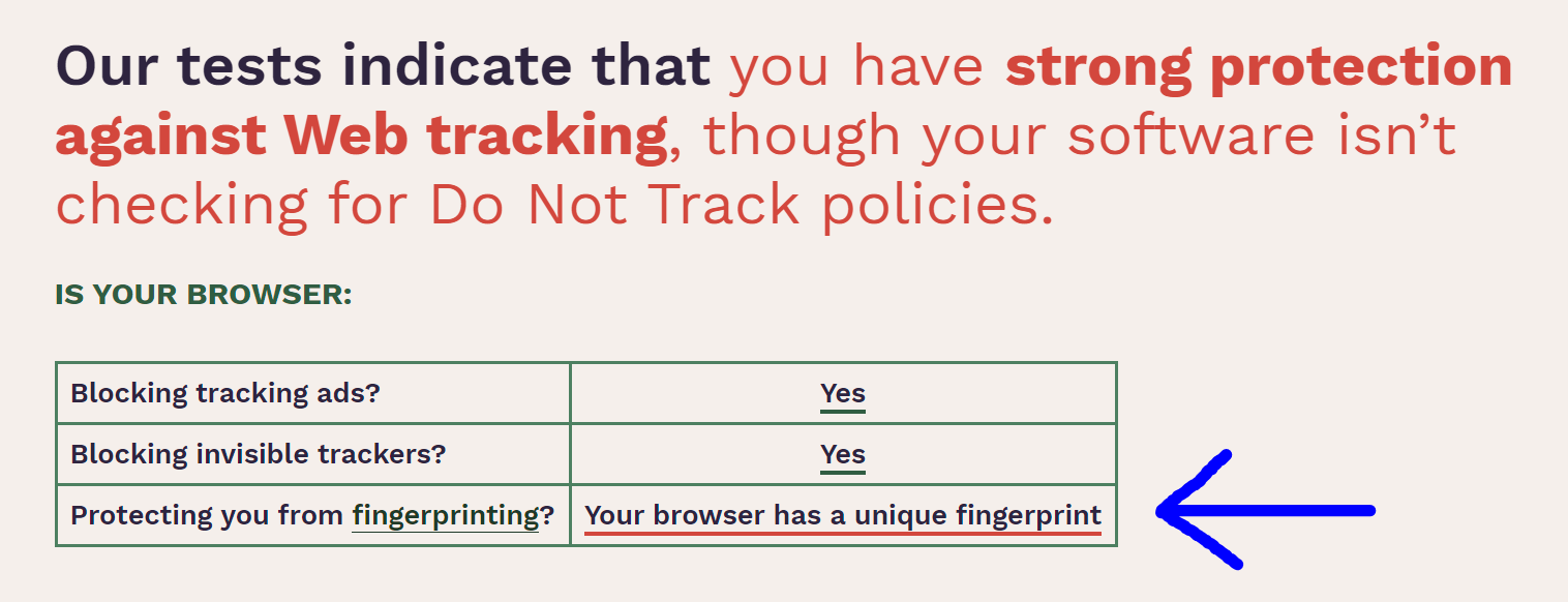 Print screen from EFF's cover your tracks tool to test digital fingerprinting: concluded the browser has a unique fingerprint